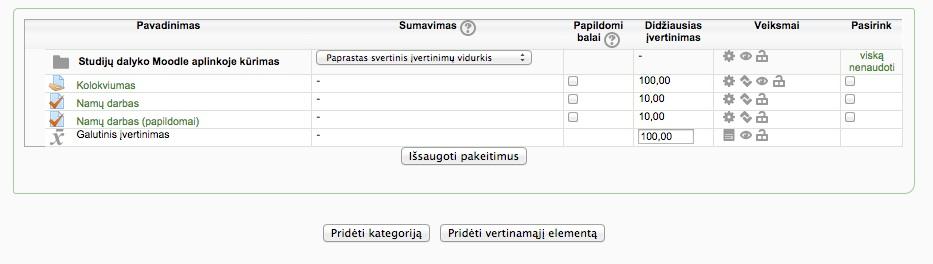 kategorijos_ir_elementai